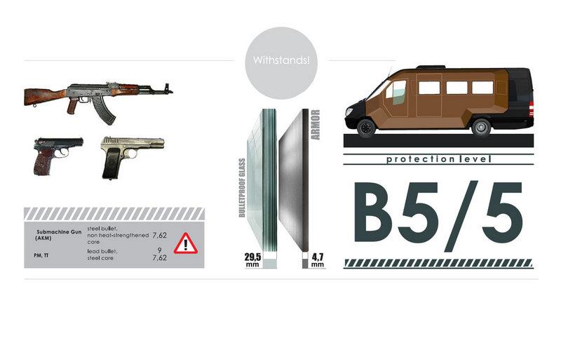 Mercedes Sprinter 07